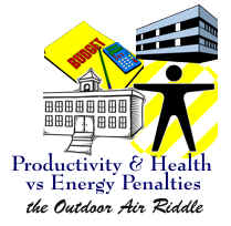 Productivity & Health vs Energy Penalties - the Outdoor Air Riddle