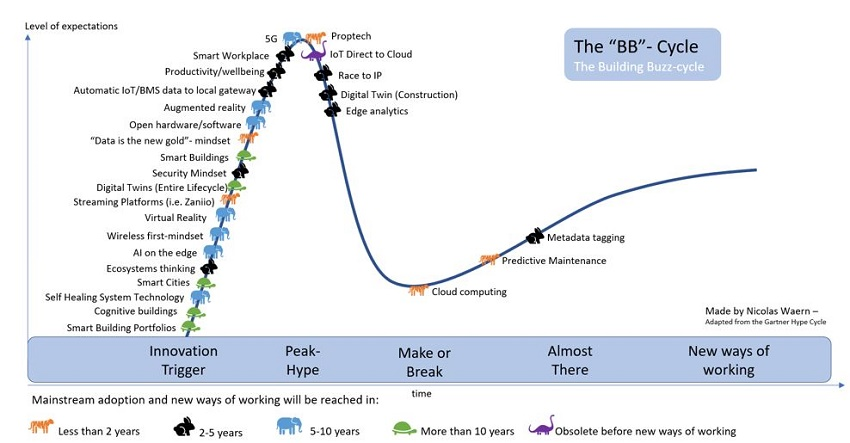 """The """"BB"""" Cycle"""