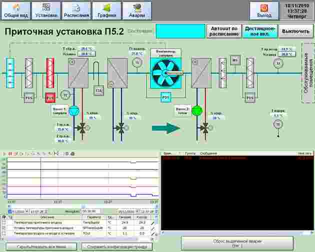 Automatedbuildings Com Article Scada Improves Hospital