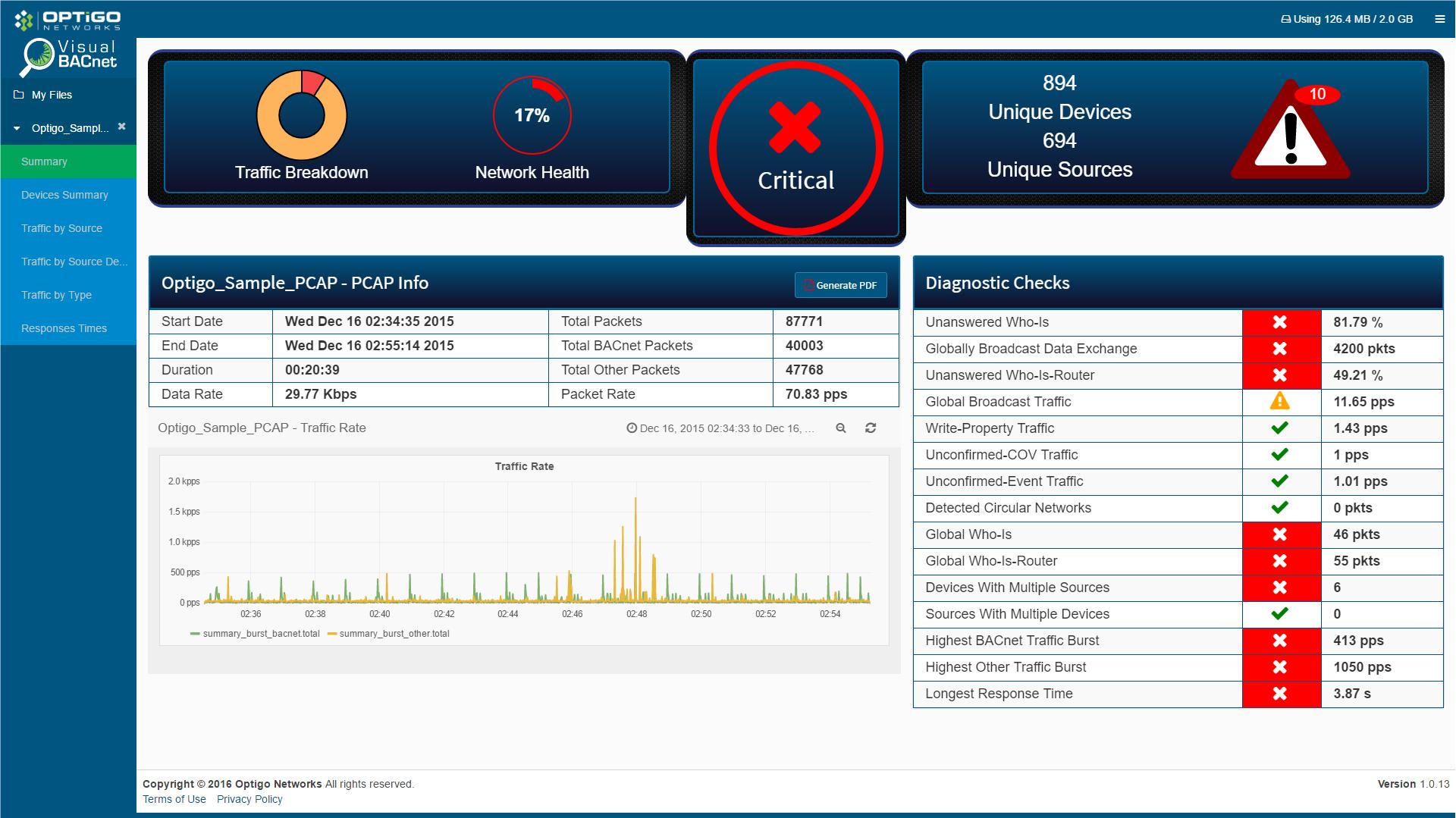 AutomatedBuildings com Article - Cut Through your BACnet Complexity