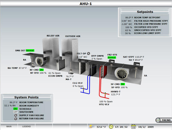 483 moreover Vrf Zoning Energy Efficiency Data Five Questions Specifiers Should Ask also 417 additionally Rickard Vav System further 3 Way Control Valve Piping Diagram. on vav hvac system diagram